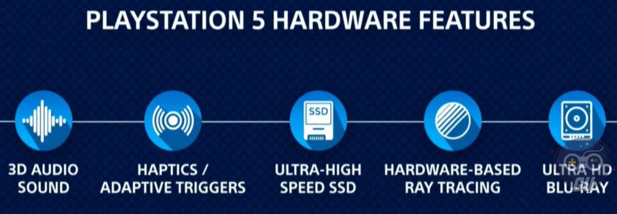 PS5 - Blu-Ray Ultra HD